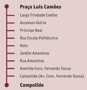 Haltestellen der Elétrico 24 in Lisboa